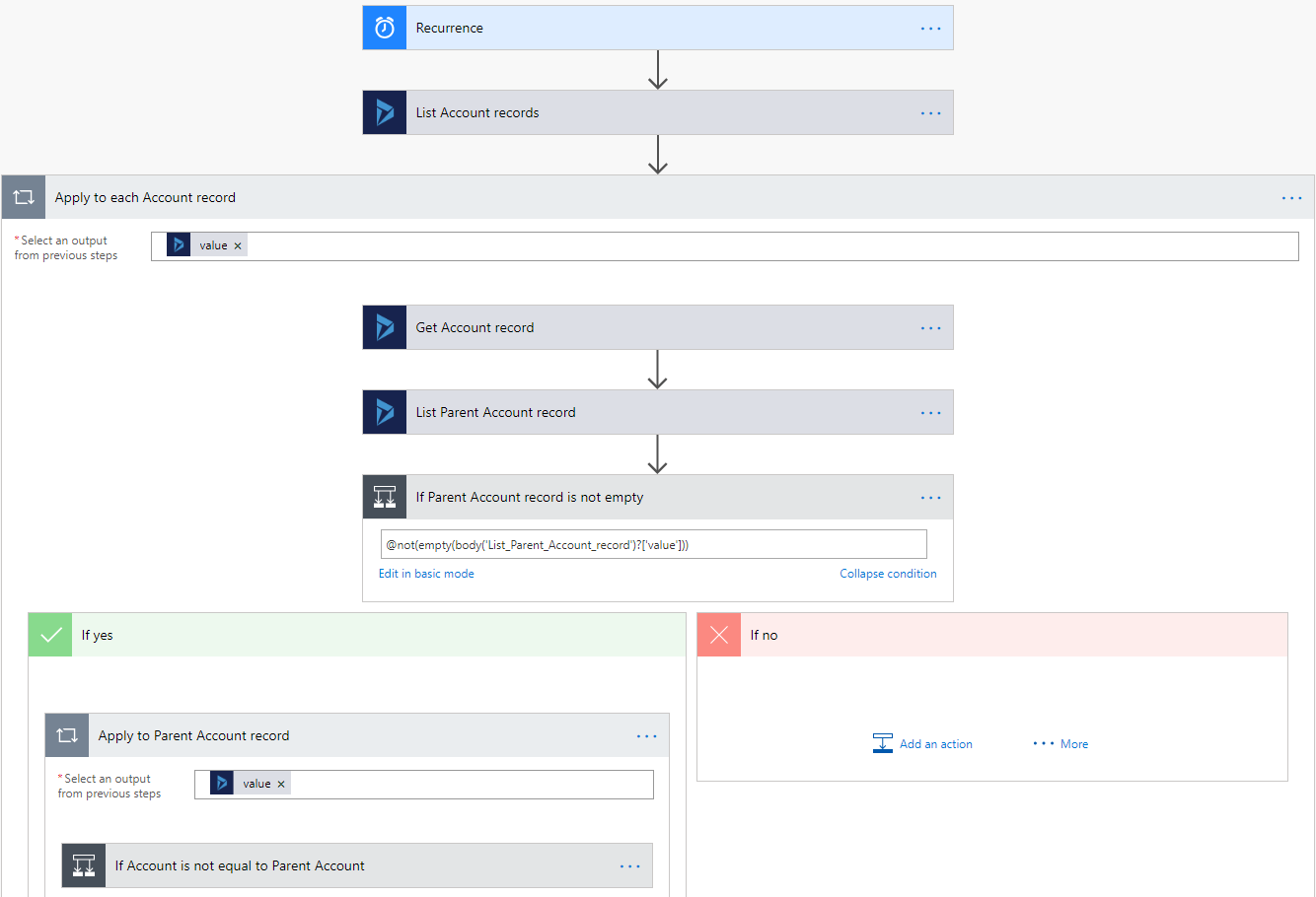 Create Account hierarchy in Dynamics 365 CE with Flow, based